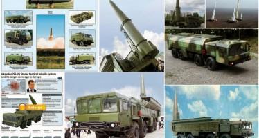 Russian_defence_Iskander_m