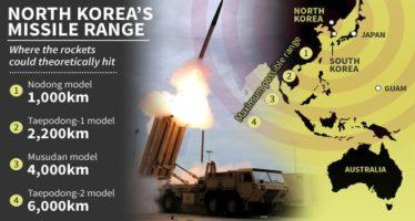 North_Korean_Missiles_Range